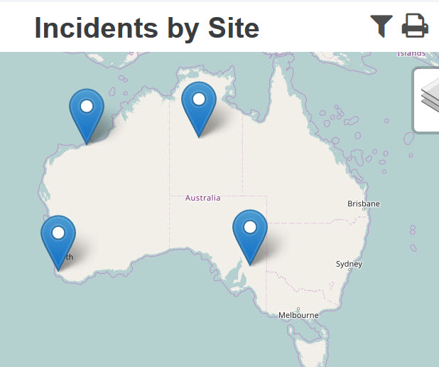 Incidents by Site