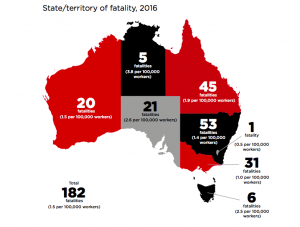 safe work australia statistics